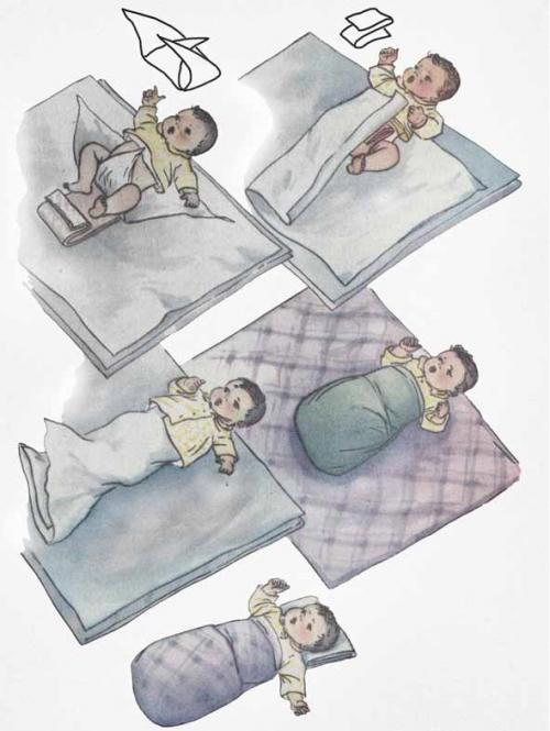 Схема пеленания новорожденного