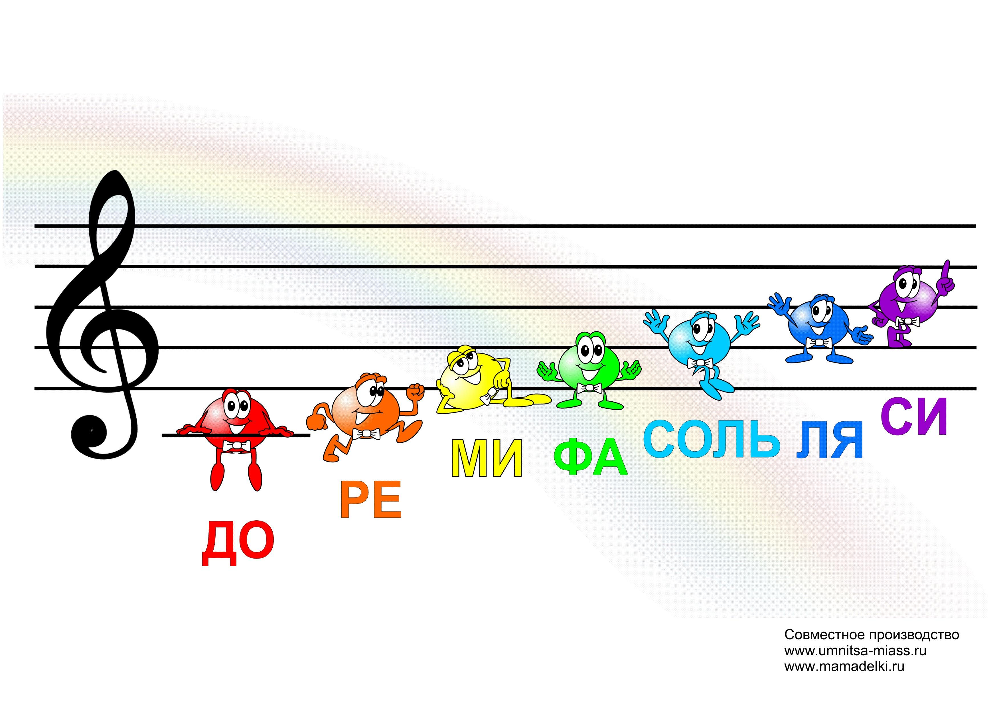 Ноты музыка картинки для детей