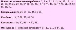shkala2 300x120 - Какой вы родитель. Тест для мам и пап