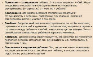 shkaly roditel skogo oprosnika1 2 300x184 - Какой вы родитель. Тест для мам и пап