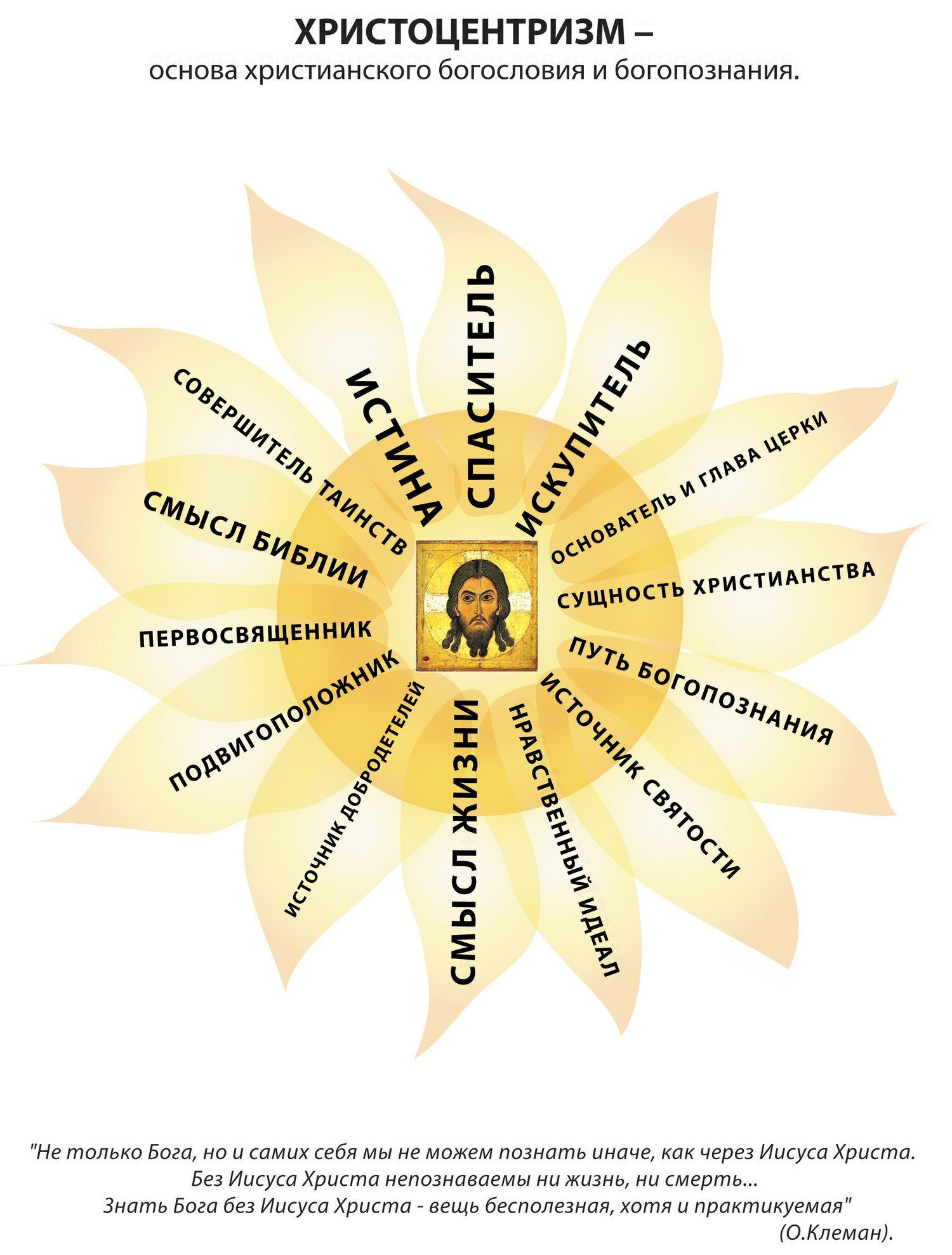Христоцентризм