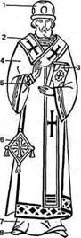 Облачение митрополита