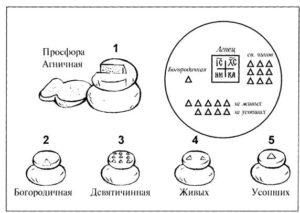 detyam_o_liturgii