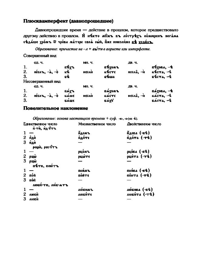 metod posobie 12 - Методическое пособие по церковнославянскому языку