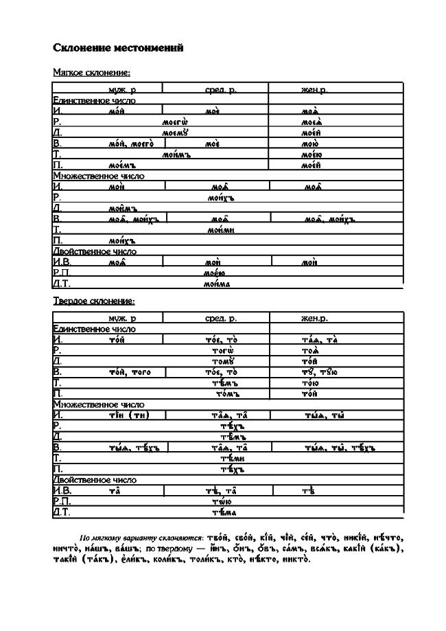 metod posobie 17 - Методическое пособие по церковнославянскому языку