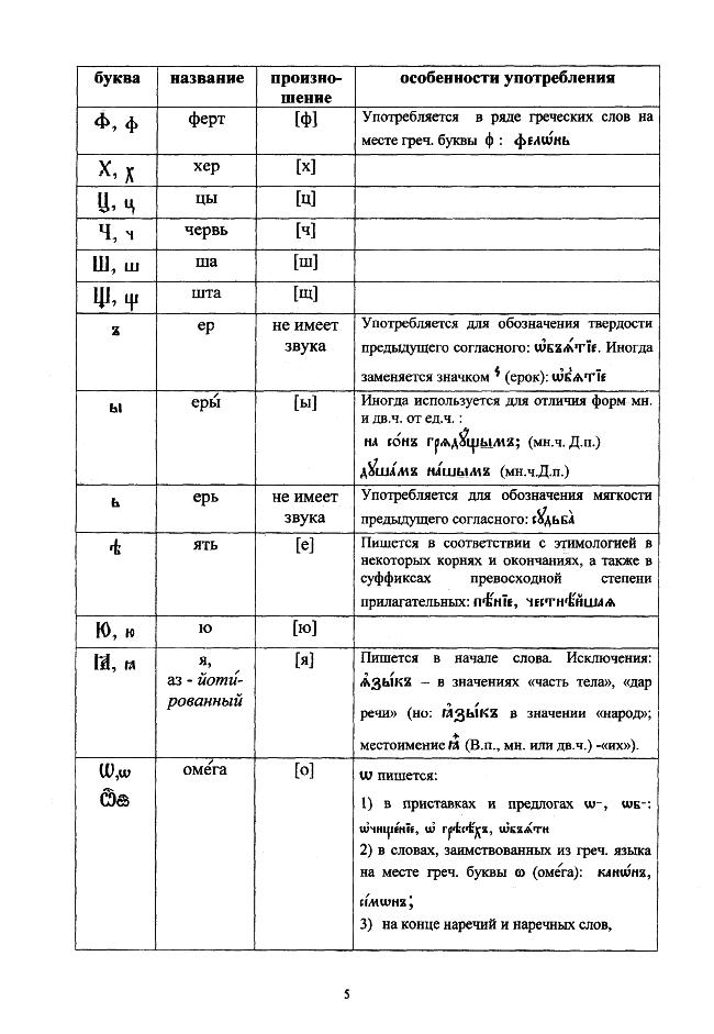 церковнославянский в таблицах_05