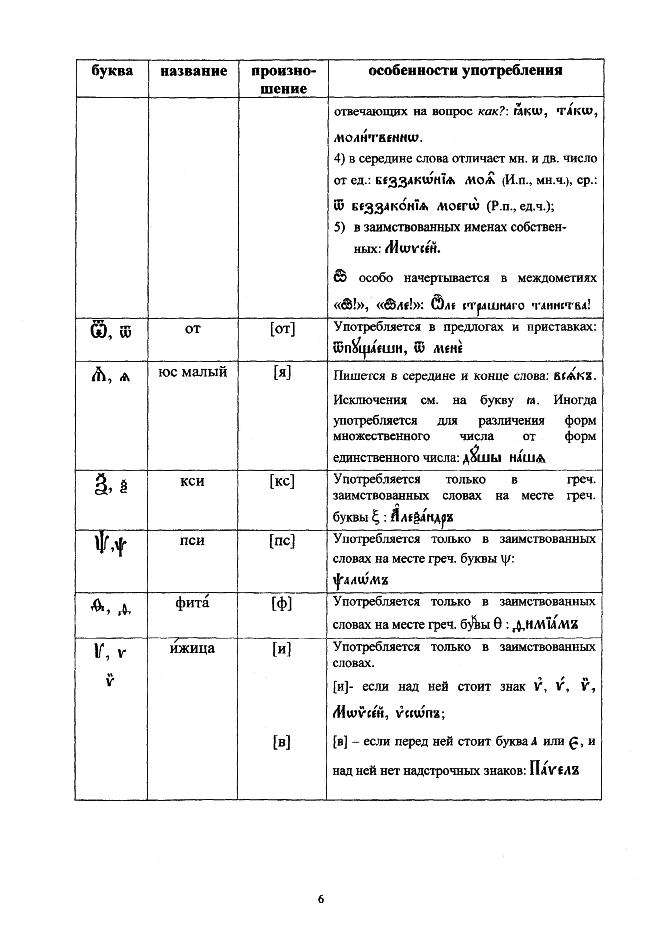 церковнославянский в таблицах_06