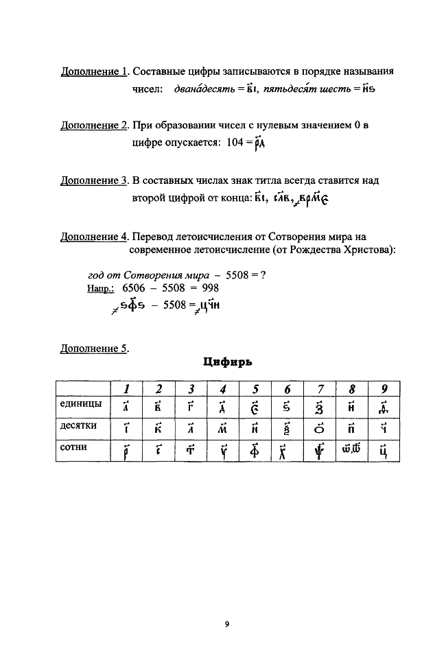 церковнославянский в таблицах_09
