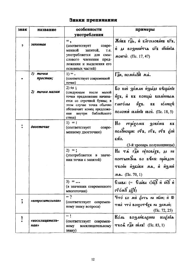 церковнославянский в таблицах_12