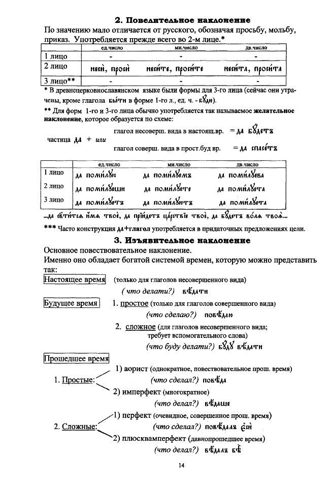 церковнославянский в таблицах_14
