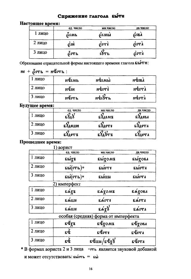 церковнославянский в таблицах_16