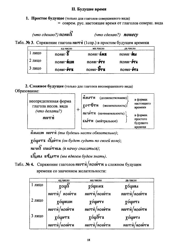 церковнославянский в таблицах_18