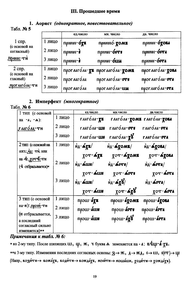 церковнославянский в таблицах_19