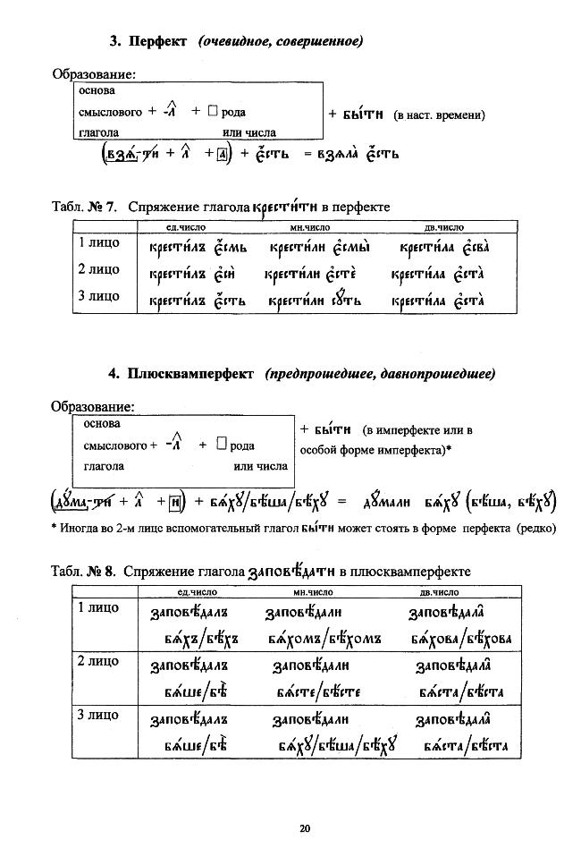 церковнославянский в таблицах_20