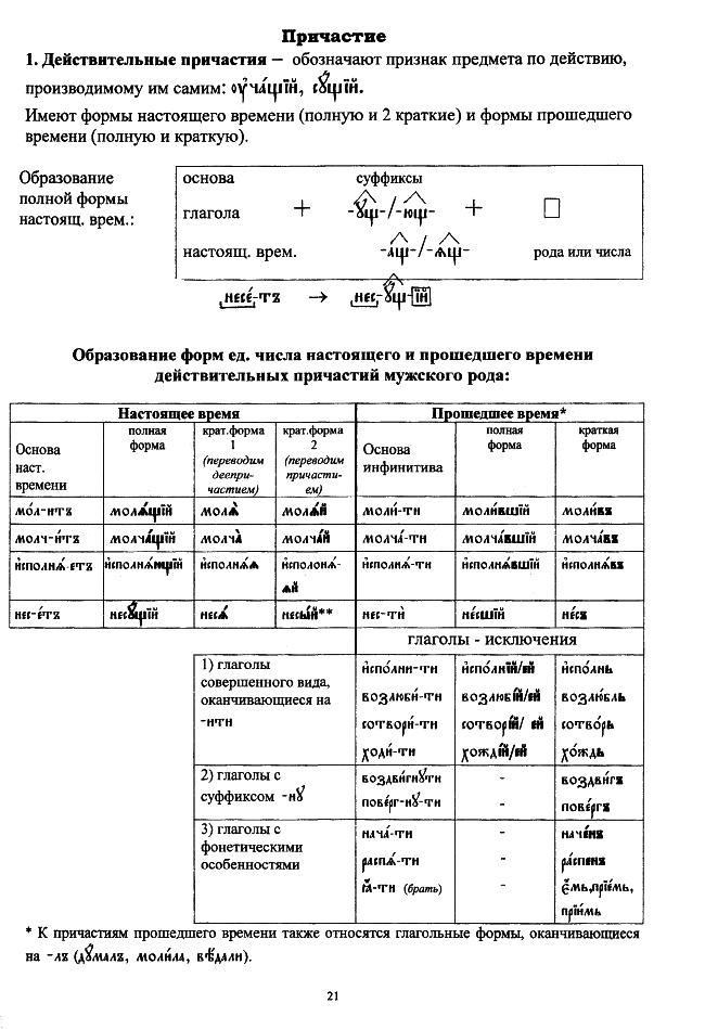 церковнославянский в таблицах_21