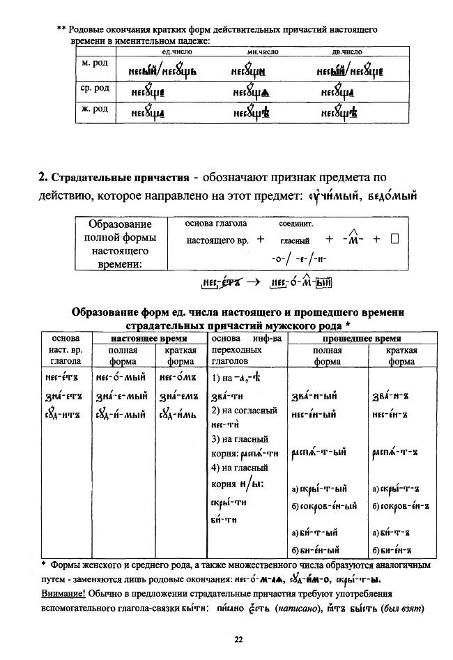 церковнославянский в таблицах_22