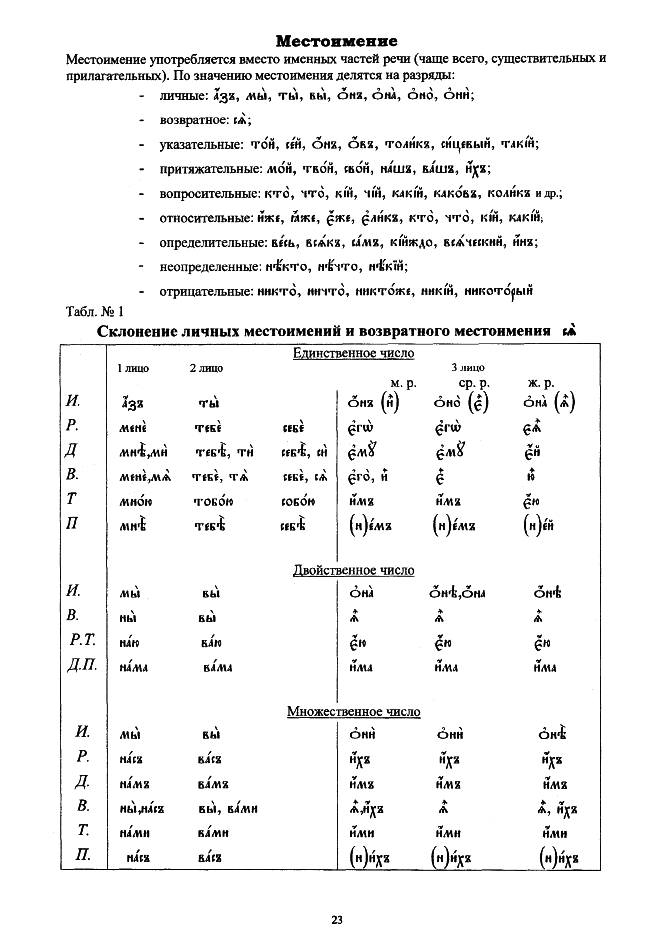 церковнославянский в таблицах_23