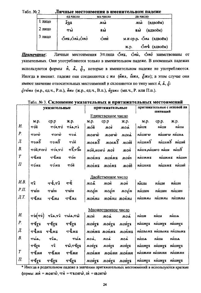 церковнославянский в таблицах_24