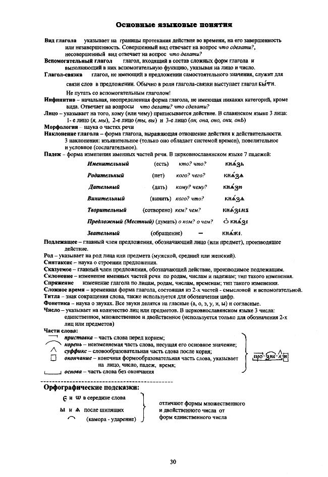церковнославянский в таблицах_30