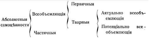 Лосский