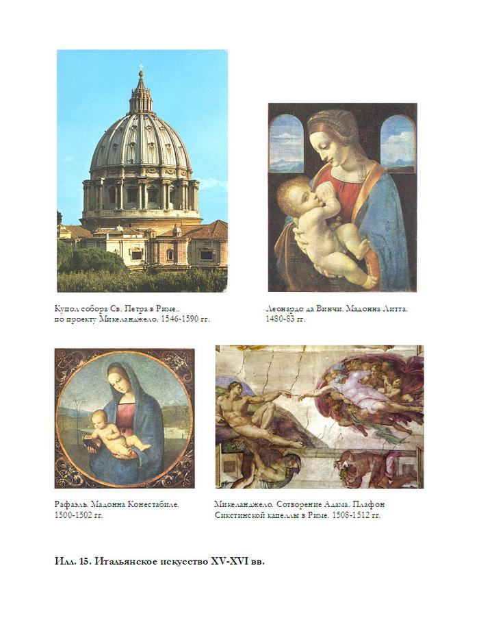 Итальянское искусство XV-ХVI