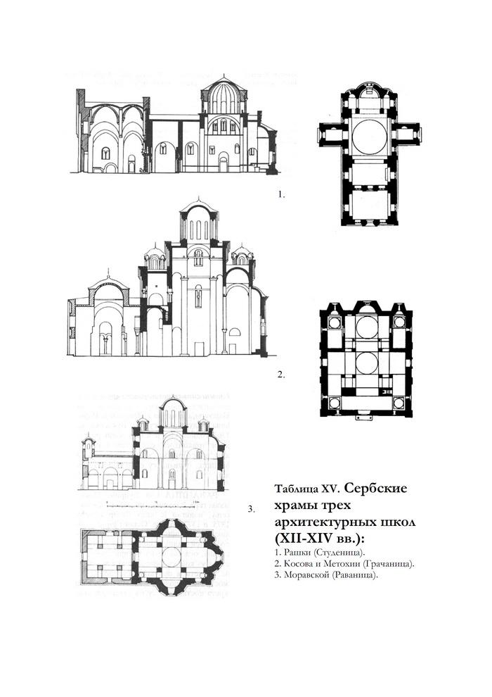 Дороманские и романские церкви