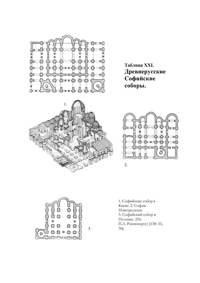 Храмы Киевской Руси. Таблица