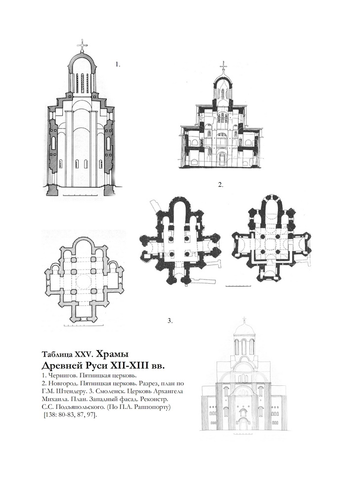 Храмы Древней Руси XII-XIII вв
