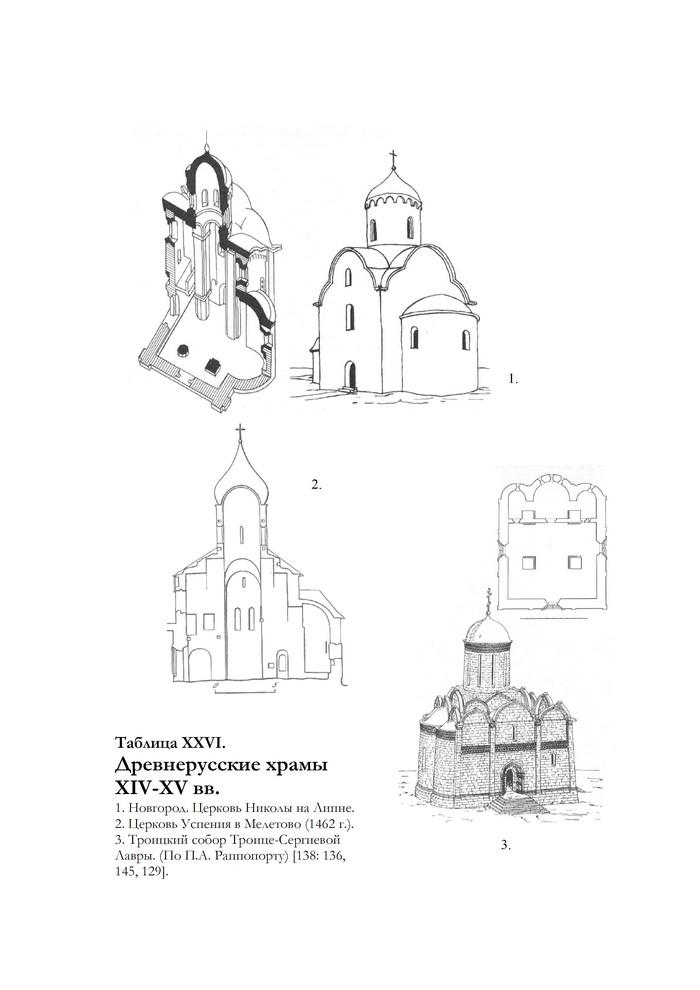 Древнерусские храмы XIV-XV вв