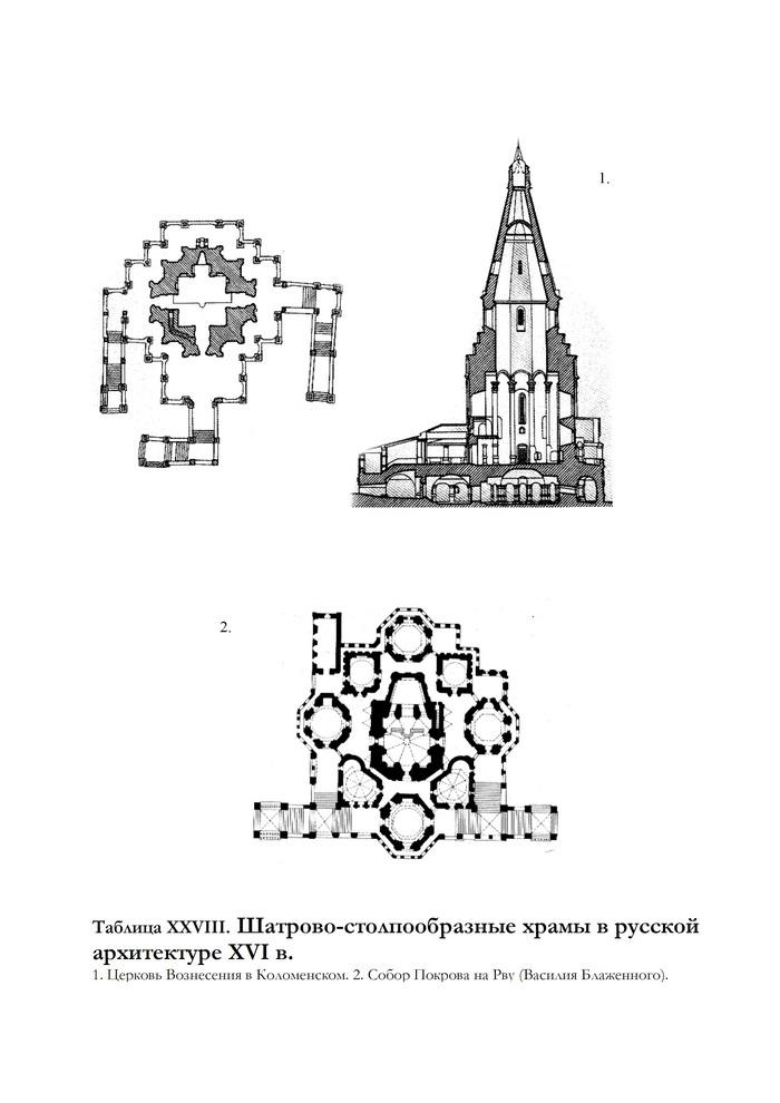 Русские храмы XVII века