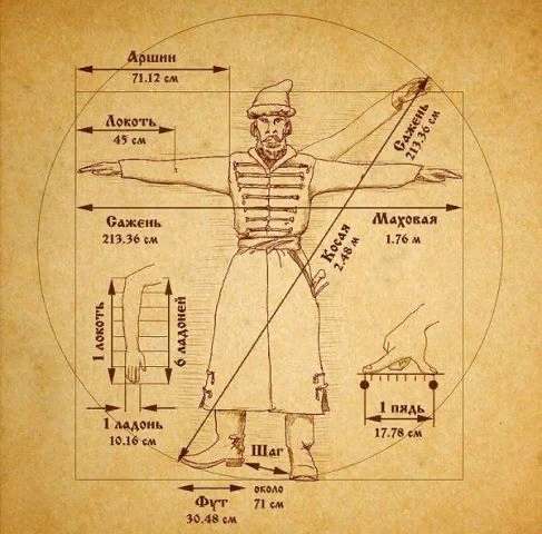 Старорусская система мер