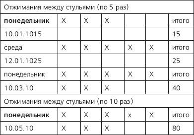 i 028 - Остеохондроз – не приговор! С.М. Бубновский