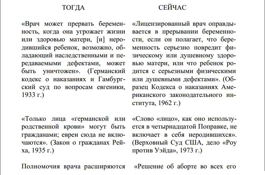 Принятое В 1990 Году Относительно Искусственного Оплодотворения Человека И Дальнейшего Р