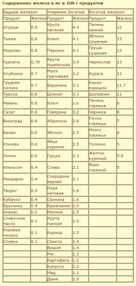 Чем померить гемоглобин в домашних условиях - Vendservice.ru