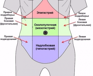 epigastriy 300x246 - Тест: диагностика острого аппендицита
