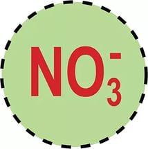 i 15 - Нитраты в овощах и фруктах. Стоит ли покупать нитратомер?