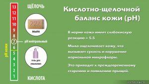 image009 300x169 - Вся правда о мыле: польза и вред