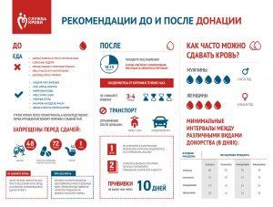 2 6 rekomendacii 300x227 - Что нужно знать о донорстве крови