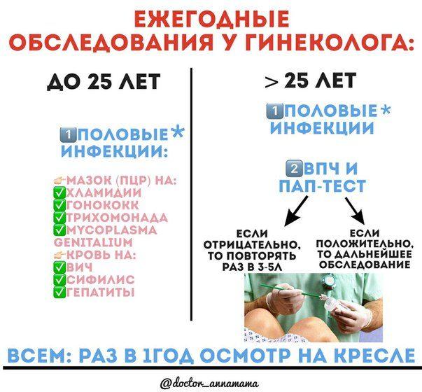 dxjXgEvS5sE e1531429193373 - Анализы у гинеколога: на что нужно ежегодно проверяться?
