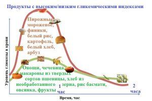 image010 300x200 - Прыщи у взрослых: причины появления акне