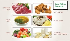 dieta stol 5 po pevzneru - Здоровье печени и питание