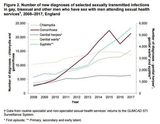 qknzr1gxcia - СПИД и гомосексуализм