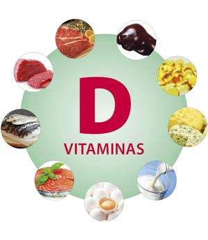 Витамин D — кому, какой и сколько?