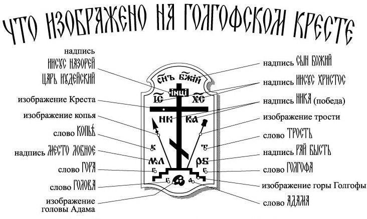 православные знакомства россия без регистрации